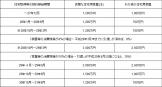 平成27年度税制改正の概要_贈与税