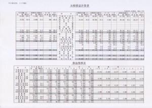 hyoudou-1-11-e1499405894182